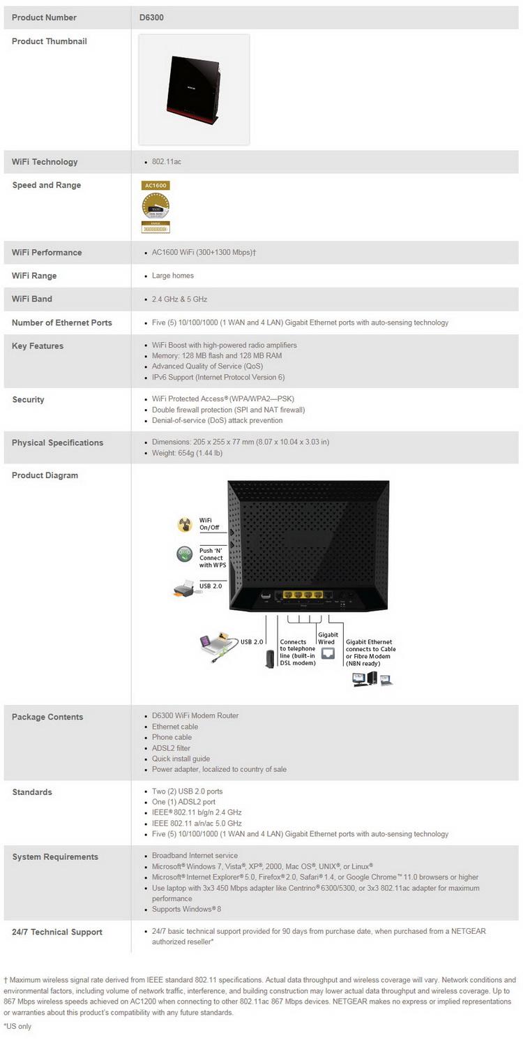 netgear ac1600 modem router dual band gigabit wireless d6300 review