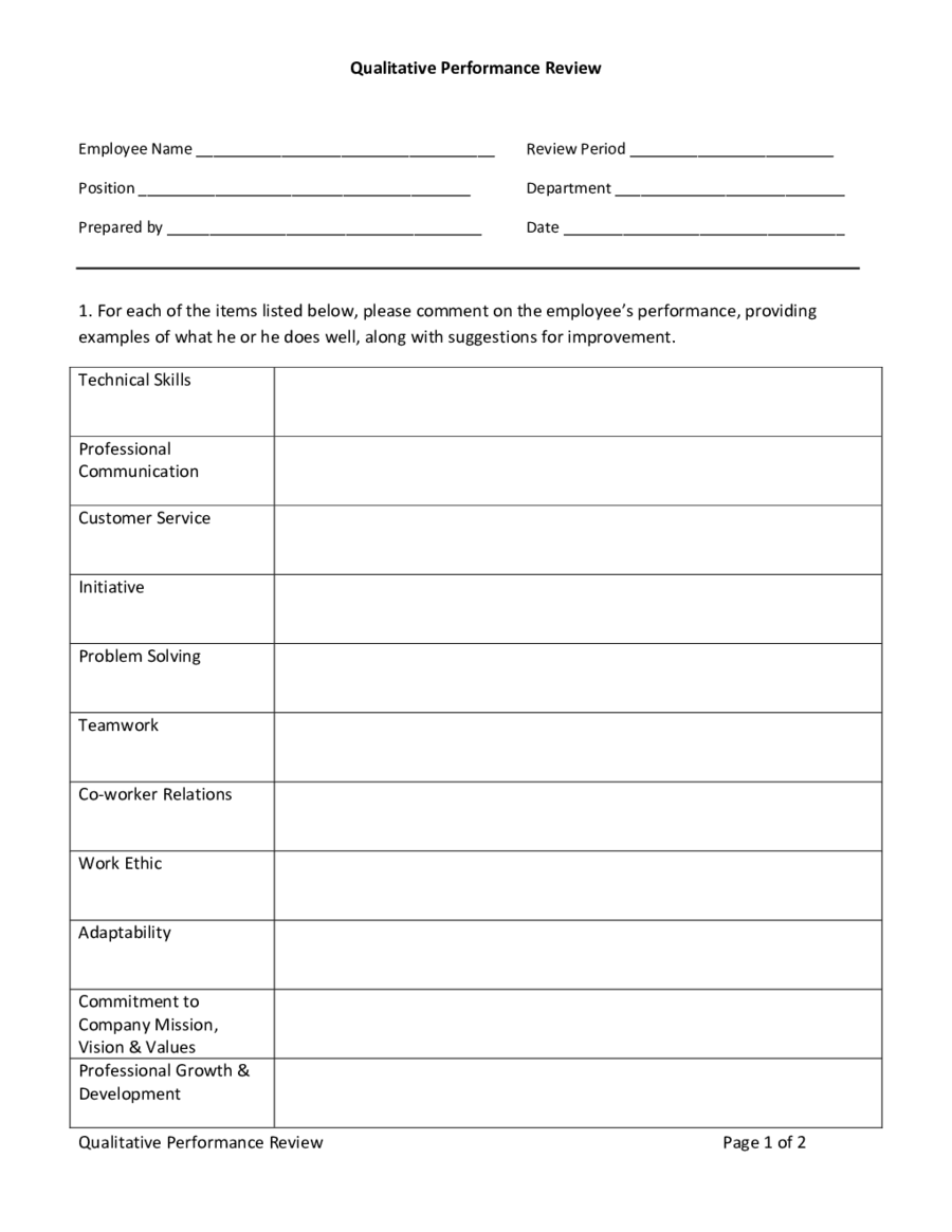 customer service performance review form